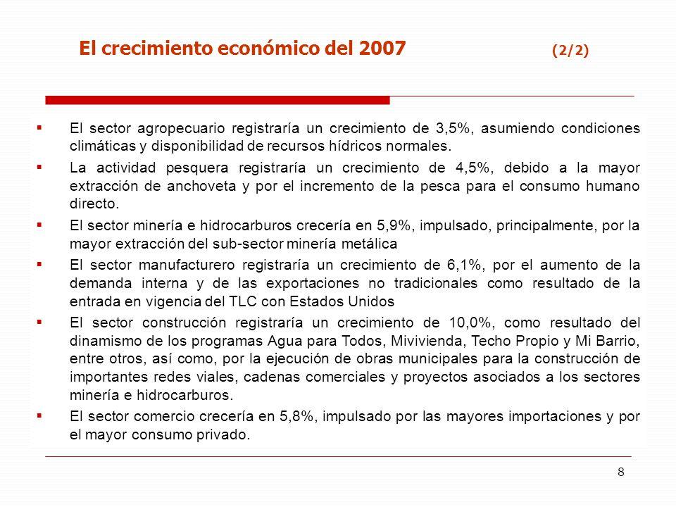 8 El sector agropecuario registraría un crecimiento de 3,5%, asumiendo condiciones climáticas y disponibilidad de recursos hídricos normales. La activ