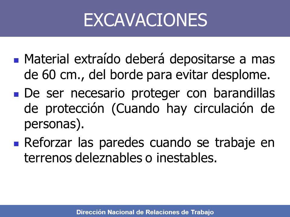Dirección Nacional de Relaciones de Trabajo EXCAVACIONES Material extraído deberá depositarse a mas de 60 cm., del borde para evitar desplome.
