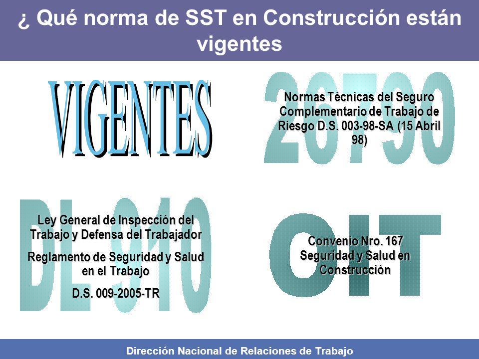 Dirección Nacional de Relaciones de Trabajo Ley General de Inspección del Trabajo y Defensa del Trabajador Reglamento de Seguridad y Salud en el Trabajo D.S.