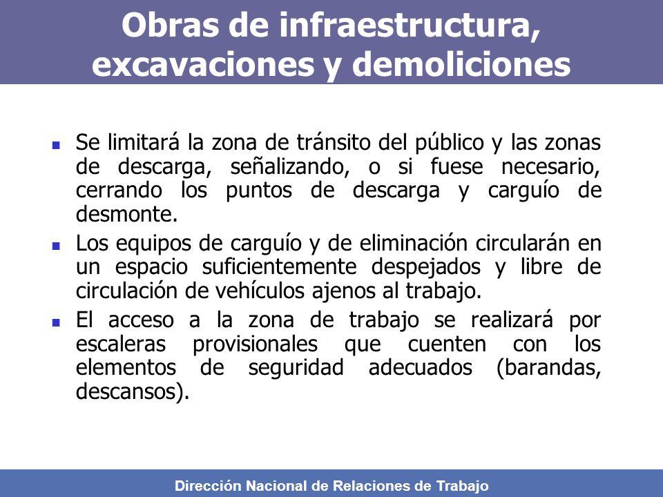 Dirección Nacional de Relaciones de Trabajo Obras de infraestructura, excavaciones y demoliciones Se limitará la zona de tránsito del público y las zonas de descarga, señalizando, o si fuese necesario, cerrando los puntos de descarga y carguío de desmonte.