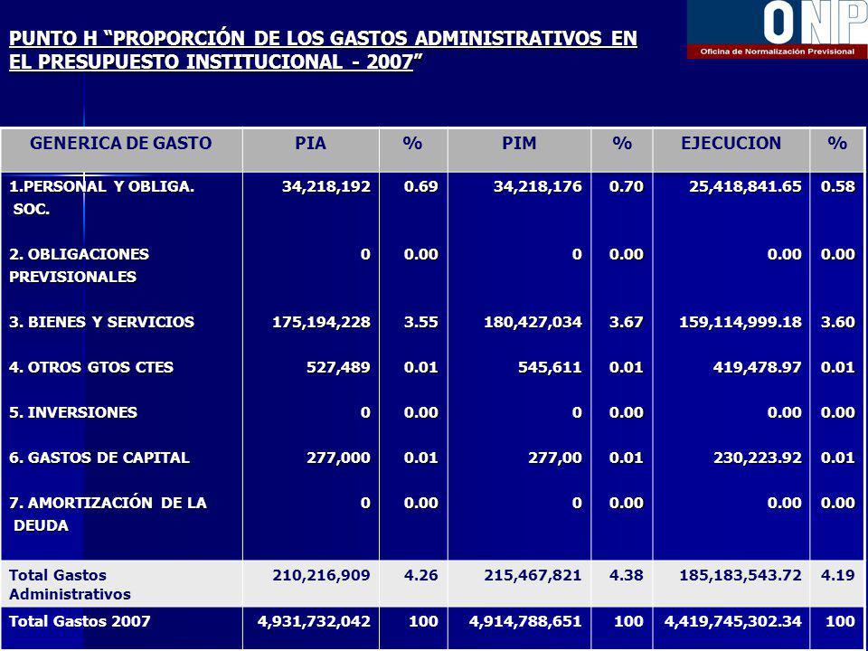 PUNTO H PROPORCIÓN DE LOS GASTOS ADMINISTRATIVOS EN EL PRESUPUESTO INSTITUCIONAL - 2007 GENERICA DE GASTOPIA%PIM%EJECUCION% 1.PERSONAL Y OBLIGA.