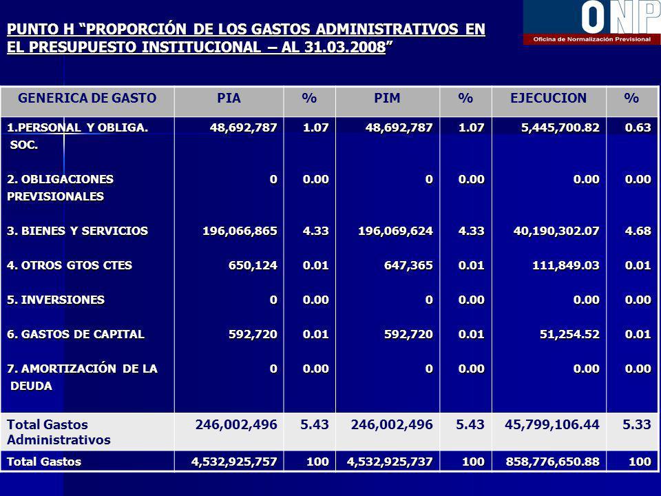 PUNTO H PROPORCIÓN DE LOS GASTOS ADMINISTRATIVOS EN EL PRESUPUESTO INSTITUCIONAL – AL 31.03.2008 GENERICA DE GASTOPIA%PIM%EJECUCION% 1.PERSONAL Y OBLIGA.