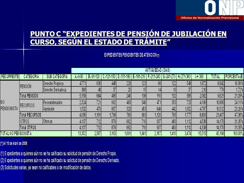 PUNTO C EXPEDIENTES DE PENSIÓN DE JUBILACIÓN EN CURSO, SEGÚN EL ESTADO DE TRÁMITE