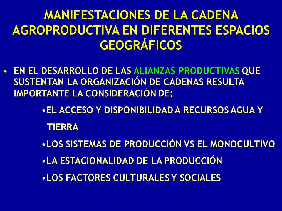 EN EL DESARROLLO DE LAS ALIANZAS PRODUCTIVAS QUE SUSTENTAN LA ORGANIZACIÓN DE CADENAS RESULTA IMPORTANTE LA CONSIDERACIÓN DE:EN EL DESARROLLO DE LAS A