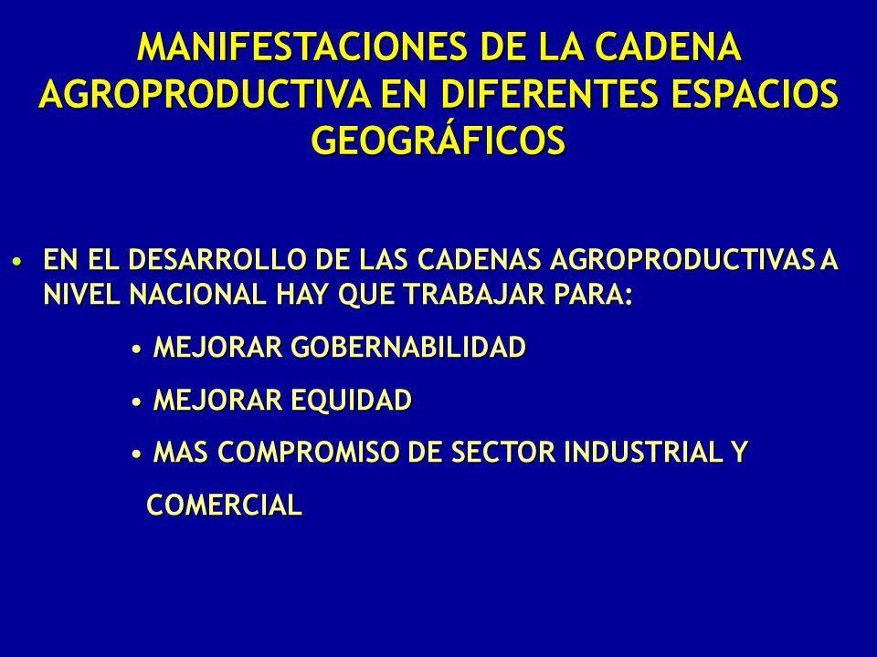 EN EL DESARROLLO DE LAS CADENAS AGROPRODUCTIVAS A NIVEL NACIONAL HAY QUE TRABAJAR PARA:EN EL DESARROLLO DE LAS CADENAS AGROPRODUCTIVAS A NIVEL NACIONA