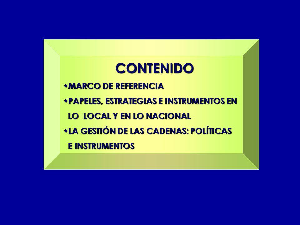 CONTENIDO MARCO DE REFERENCIA MARCO DE REFERENCIA PAPELES, ESTRATEGIAS E INSTRUMENTOS EN PAPELES, ESTRATEGIAS E INSTRUMENTOS EN LO LOCAL Y EN LO NACIO