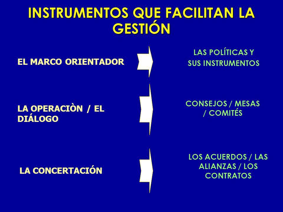 INSTRUMENTOS QUE FACILITAN LA GESTIÓN EL MARCO ORIENTADOR LAS POLÍTICAS Y SUS INSTRUMENTOS CONSEJOS / MESAS / COMITÉS LOS ACUERDOS / LAS ALIANZAS / LO