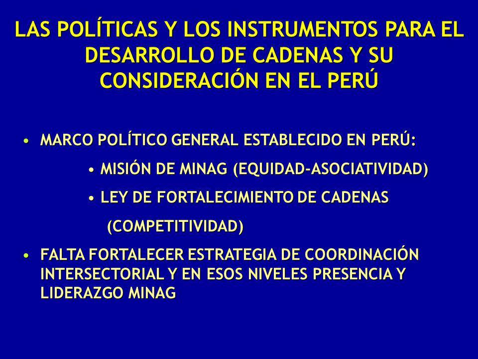 MARCO POLÍTICO GENERAL ESTABLECIDO EN PERÚ:MARCO POLÍTICO GENERAL ESTABLECIDO EN PERÚ: MISIÓN DE MINAG (EQUIDAD-ASOCIATIVIDAD) MISIÓN DE MINAG (EQUIDA