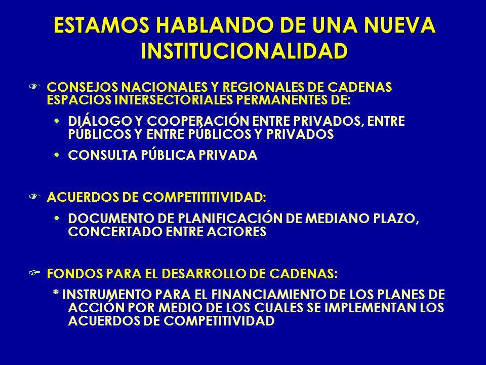 ESTAMOS HABLANDO DE UNA NUEVA INSTITUCIONALIDAD CONSEJOS NACIONALES Y REGIONALES DE CADENAS ESPACIOS INTERSECTORIALES PERMANENTES DE: DIÁLOGO Y COOPER
