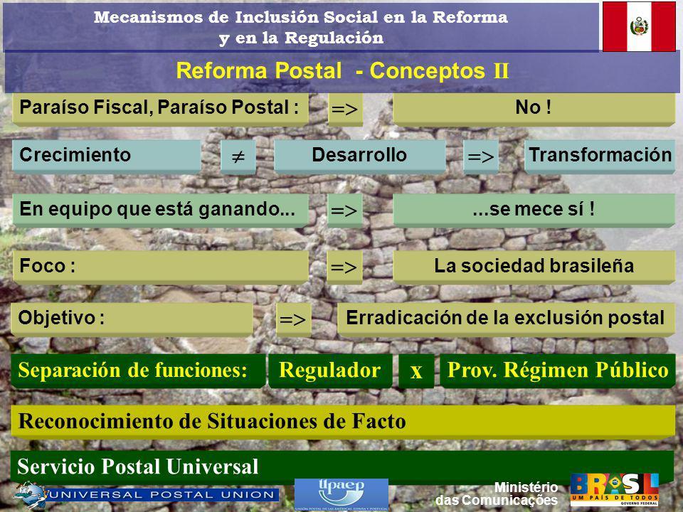 Paraíso Fiscal, Paraíso Postal :No .