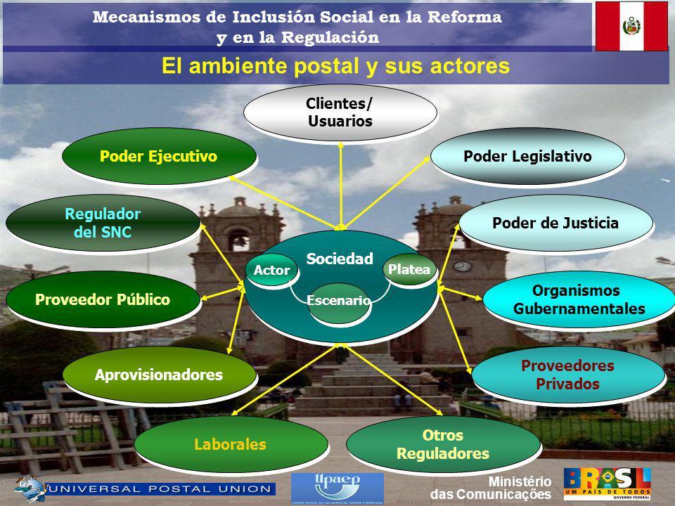 Reforma Postal - Conceptos I Liberalización Apertura a Competencia Organización de la concurrencia ¿ El mercado postal es perfecto.