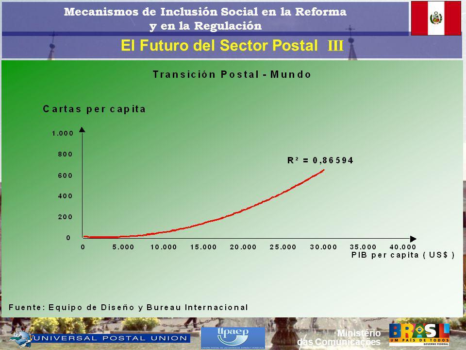 El Futuro del Sector Postal III Ministério das Comunicações Mecanismos de Inclusión Social en la Reforma y en la Regulación
