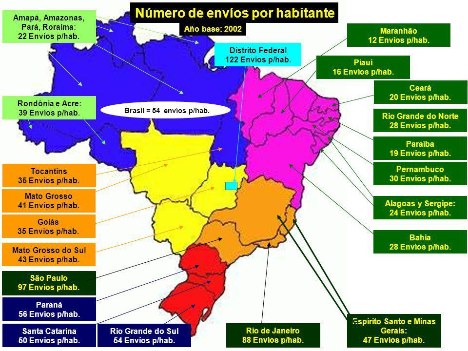 Amapá, Amazonas, Pará, Roraima: 22 Envíos p/hab. Maranhão 12 Envíos p/hab.