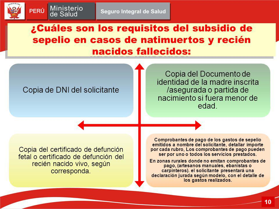¿Cuáles son los requisitos del subsidio de sepelio en casos de natimuertos y recién nacidos fallecidos: Copia de DNI del solicitante Copia del Documen