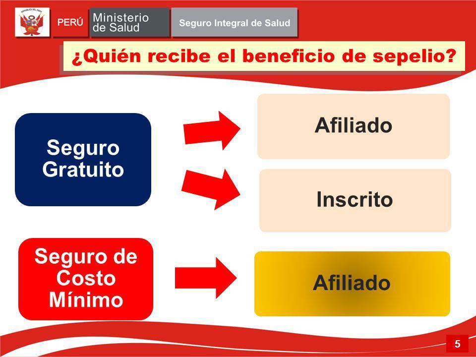 5 Seguro Gratuito Afiliado Inscrito ¿Quién recibe el beneficio de sepelio.