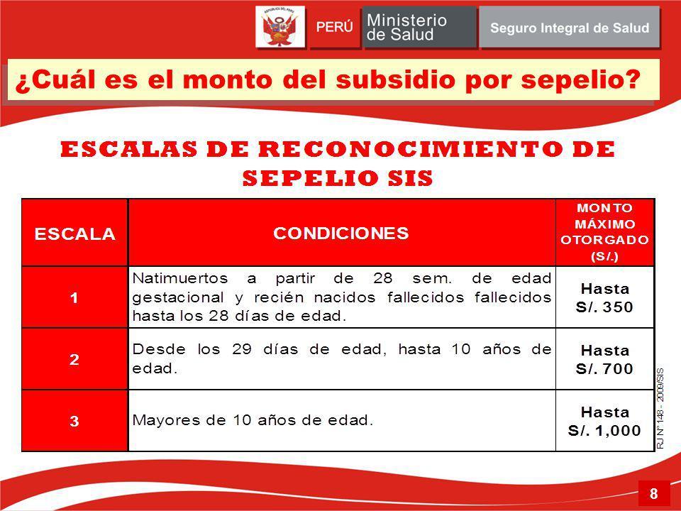 ¿Cuál es el monto del subsidio por sepelio? 8