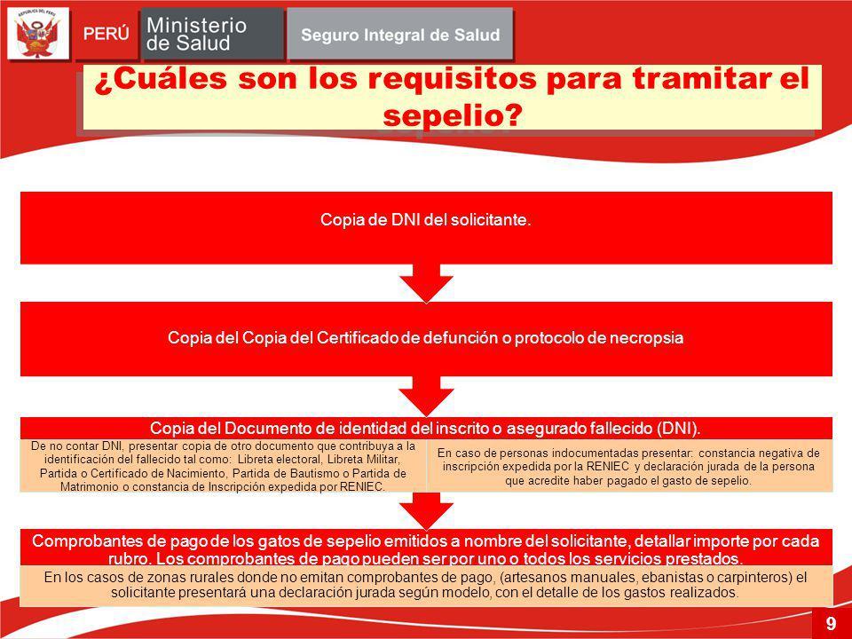 ¿Cuáles son los requisitos del subsidio de sepelio en casos de natimuertos y recién nacidos fallecidos: Copia de DNI del solicitante Copia del Documento de identidad de la madre inscrita /asegurada o partida de nacimiento si fuera menor de edad.
