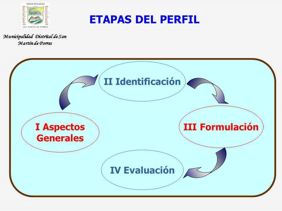 ETAPAS DEL PERFIL IV Evaluación II Identificación III Formulación I Aspectos Generales Municipalidad Distrital de San Martín de Porres