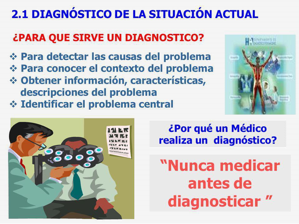 ¿PARA QUE SIRVE UN DIAGNOSTICO? ¿Por qué un Médico realiza un diagnóstico? Nunca medicar antes de diagnosticar 2.1 DIAGNÓSTICO DE LA SITUACIÓN ACTUAL