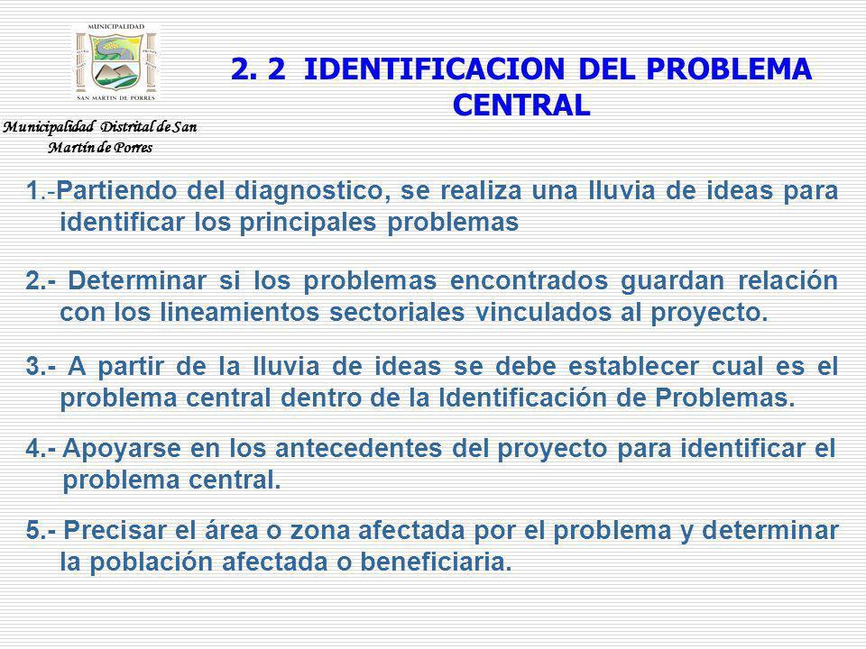 2. 2 IDENTIFICACION DEL PROBLEMA CENTRAL 1.-Partiendo del diagnostico, se realiza una lluvia de ideas para identificar los principales problemas 2.- D