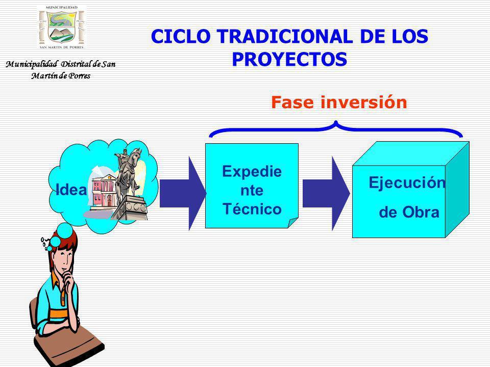 RESULTADOS DE LOS PROYECTOS TRADICIONALES 1.