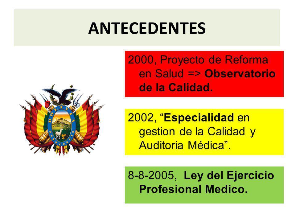 2000, Proyecto de Reforma en Salud => Observatorio de la Calidad. ANTECEDENTES 2002, Especialidad en gestion de la Calidad y Auditoria Médica. 8-8-200