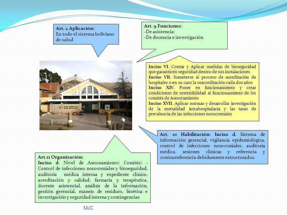 Art. 2 Aplicación: En todo el sistema boliviano de salud Art. 9 Funciones: -De asistencia: -De docencia e investigación Inciso VI. Contar y Aplicar me