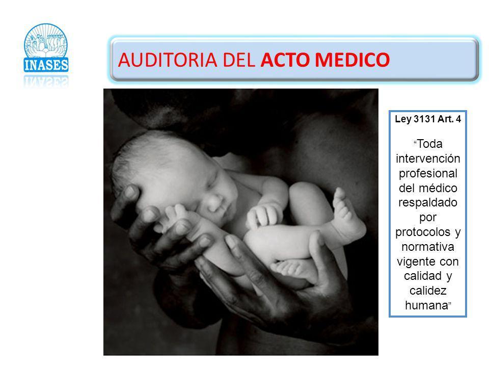 AUDITORIA DEL ACTO MEDICO Ley 3131 Art. 4 Toda intervención profesional del médico respaldado por protocolos y normativa vigente con calidad y calidez