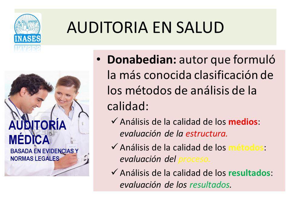 Donabedian: autor que formuló la más conocida clasificación de los métodos de análisis de la calidad: Análisis de la calidad de los medios: evaluación