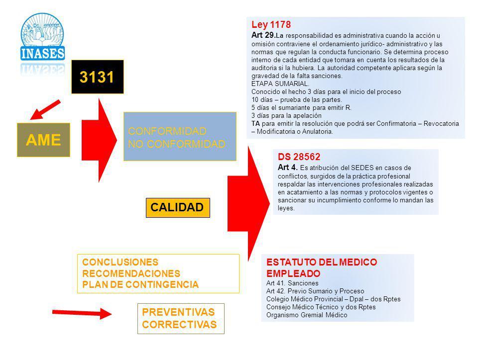 AME CONFORMIDAD NO CONFORMIDAD 3131 CONCLUSIONES RECOMENDACIONES PLAN DE CONTINGENCIA PREVENTIVAS CORRECTIVAS Ley 1178 Art 29. La responsabilidad es a