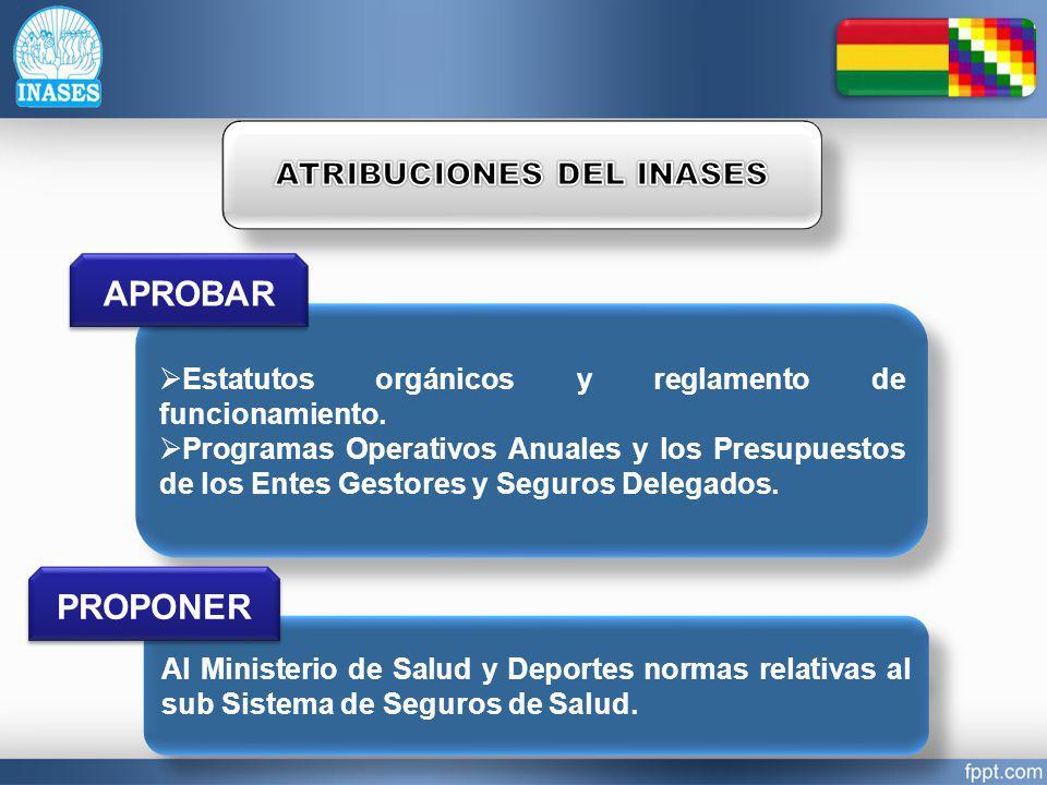 Estatutos orgánicos y reglamento de funcionamiento. Programas Operativos Anuales y los Presupuestos de los Entes Gestores y Seguros Delegados. Estatut