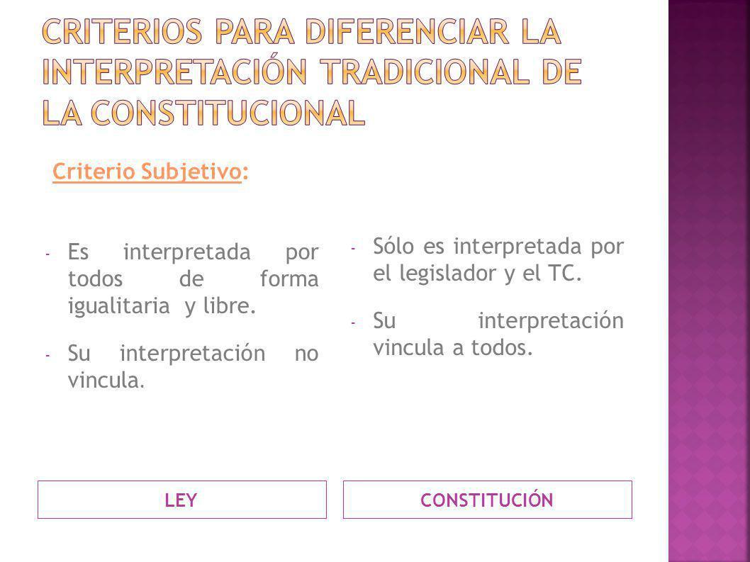 LEY CONSTITUCIÓN - Es interpretada por todos de forma igualitaria y libre. - Su interpretación no vincula. - Sólo es interpretada por el legislador y