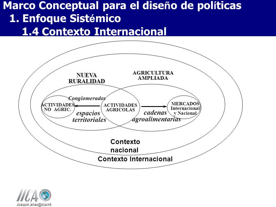 Joaquin.arias@iica.int Marco Conceptual para el dise ñ o de pol í ticas 1.
