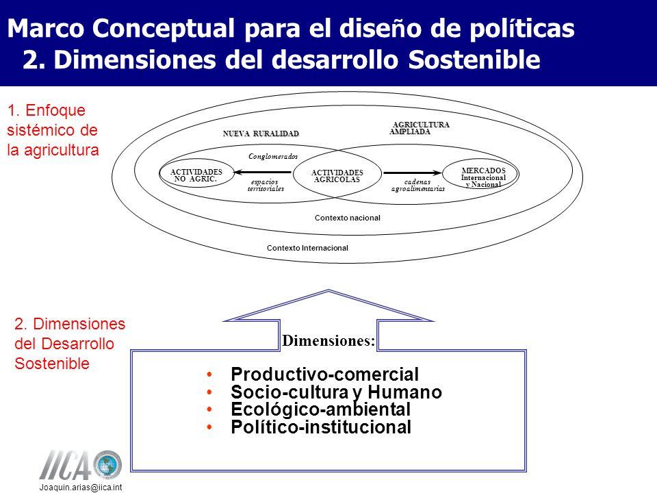 Joaquin.arias@iica.int Dimensiones: Productivo-comercial Socio-cultura y Humano Ecológico-ambiental Político-institucional Marco Conceptual para el dise ñ o de pol í ticas 2.