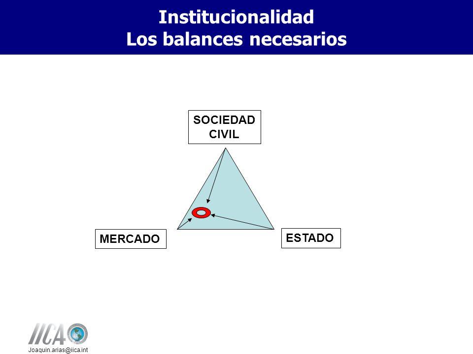 Joaquin.arias@iica.int Los balances necesarios MERCADO SOCIEDAD CIVIL ESTADO Institucionalidad Los balances necesarios