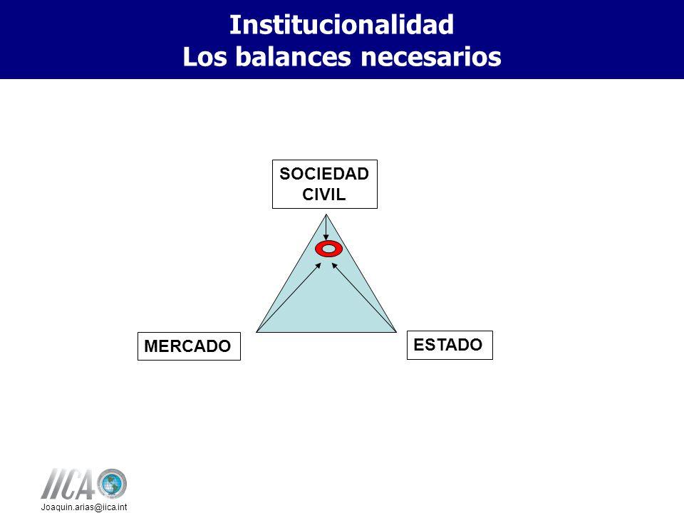 Joaquin.arias@iica.int MERCADO SOCIEDAD CIVIL ESTADO Institucionalidad Los balances necesarios