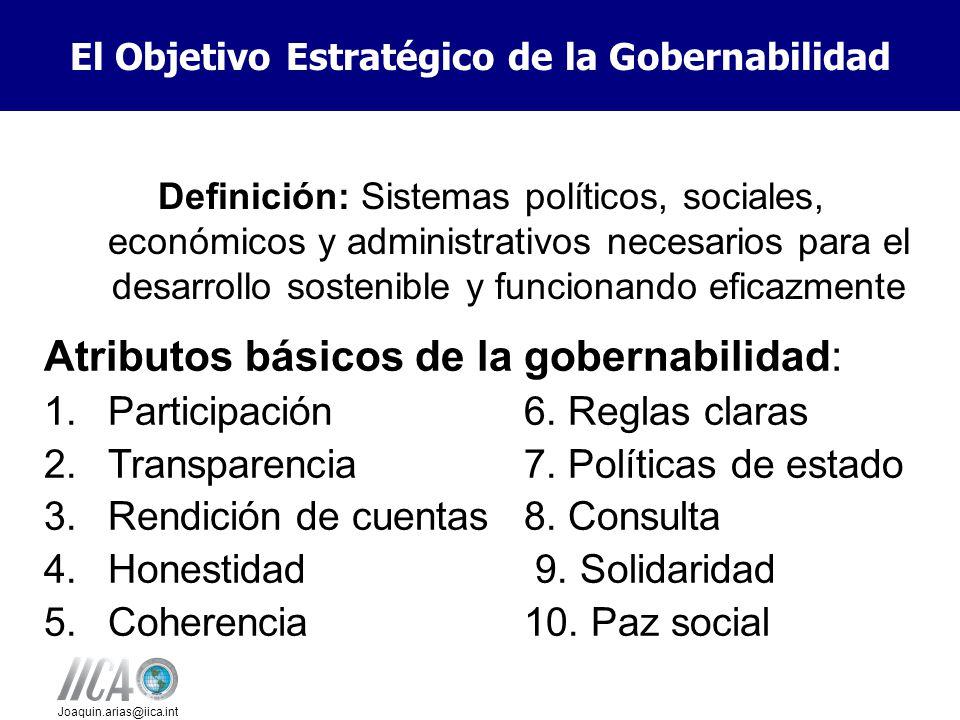 Joaquin.arias@iica.int Definición: Sistemas políticos, sociales, económicos y administrativos necesarios para el desarrollo sostenible y funcionando eficazmente El Objetivo Estratégico de la Gobernabilidad Atributos básicos de la gobernabilidad: 1.Participación6.