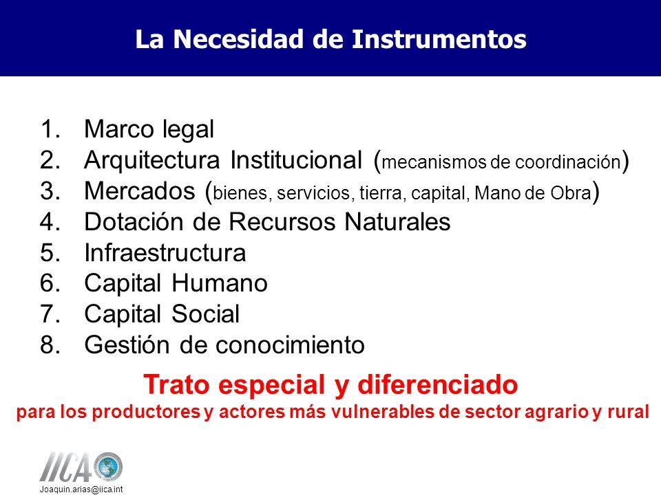 Joaquin.arias@iica.int 1.Marco legal 2.Arquitectura Institucional ( mecanismos de coordinación ) 3.Mercados ( bienes, servicios, tierra, capital, Mano