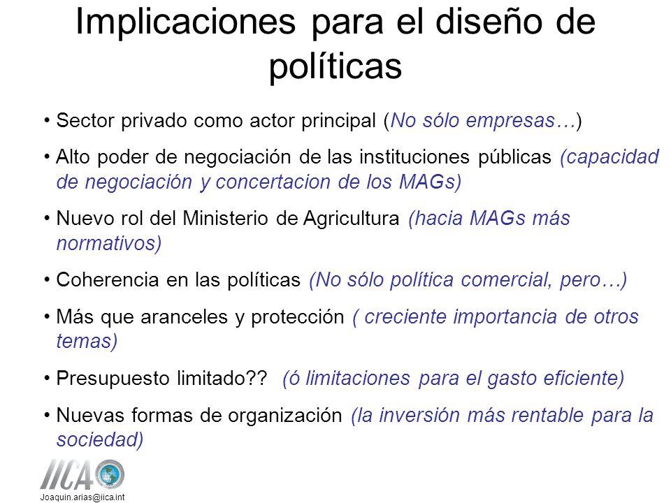 Joaquin.arias@iica.int Implicaciones para el diseño de políticas Sector privado como actor principal (No sólo empresas…) Alto poder de negociación de