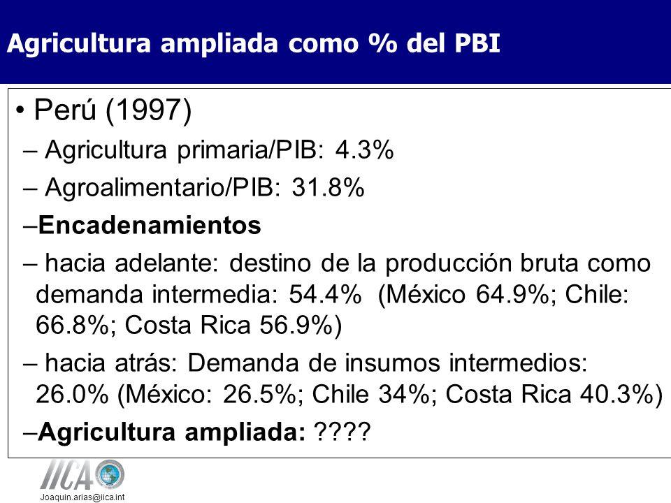 Joaquin.arias@iica.int Agricultura ampliada como % del PBI Perú (1997) – Agricultura primaria/PIB: 4.3% – Agroalimentario/PIB: 31.8% –Encadenamientos – hacia adelante: destino de la producción bruta como demanda intermedia: 54.4% (México 64.9%; Chile: 66.8%; Costa Rica 56.9%) – hacia atrás: Demanda de insumos intermedios: 26.0% (México: 26.5%; Chile 34%; Costa Rica 40.3%) –Agricultura ampliada: ????