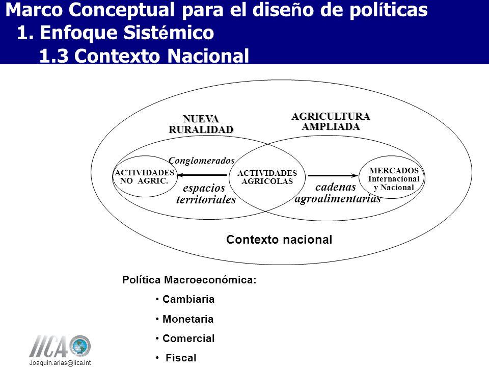 Joaquin.arias@iica.int Marco Conceptual para el dise ñ o de pol í ticas 1. Enfoque Sist é mico 1.3 Contexto Nacional AGRICULTURA AMPLIADA NUEVA RURALI