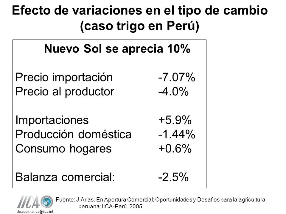 Joaquin.arias@iica.int Efecto de variaciones en el tipo de cambio (caso trigo en Perú) Nuevo Sol se aprecia 10% Precio importación -7.07% Precio al productor-4.0% Importaciones+5.9% Producción doméstica-1.44% Consumo hogares+0.6% Balanza comercial: -2.5% Fuente: J.Arias.