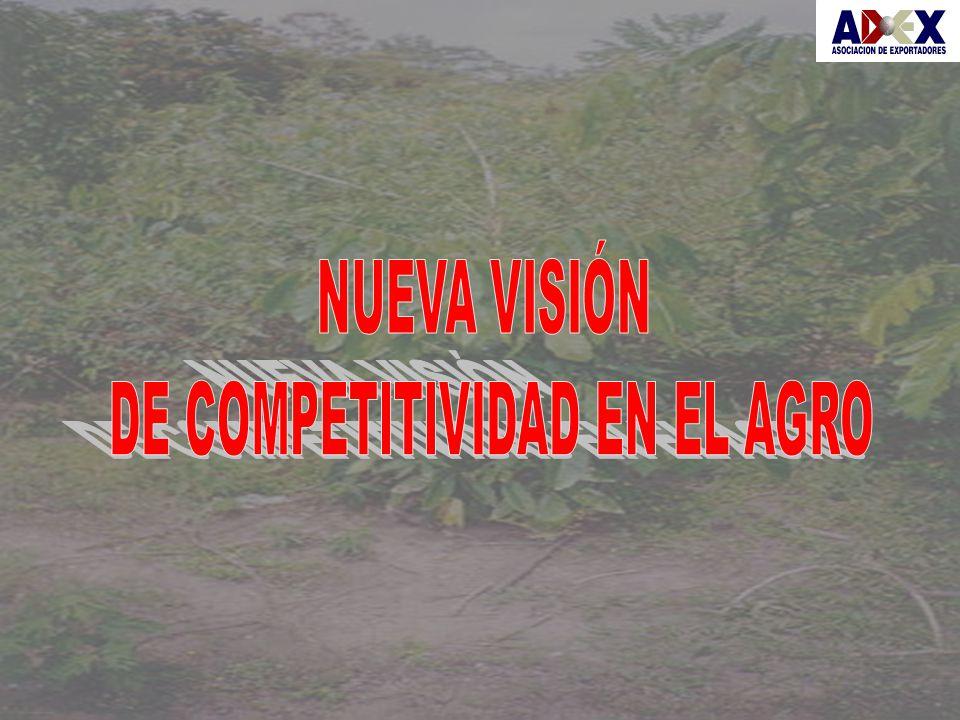 NUEVA VISION DE COMPETITIVIDAD DEL AGRO