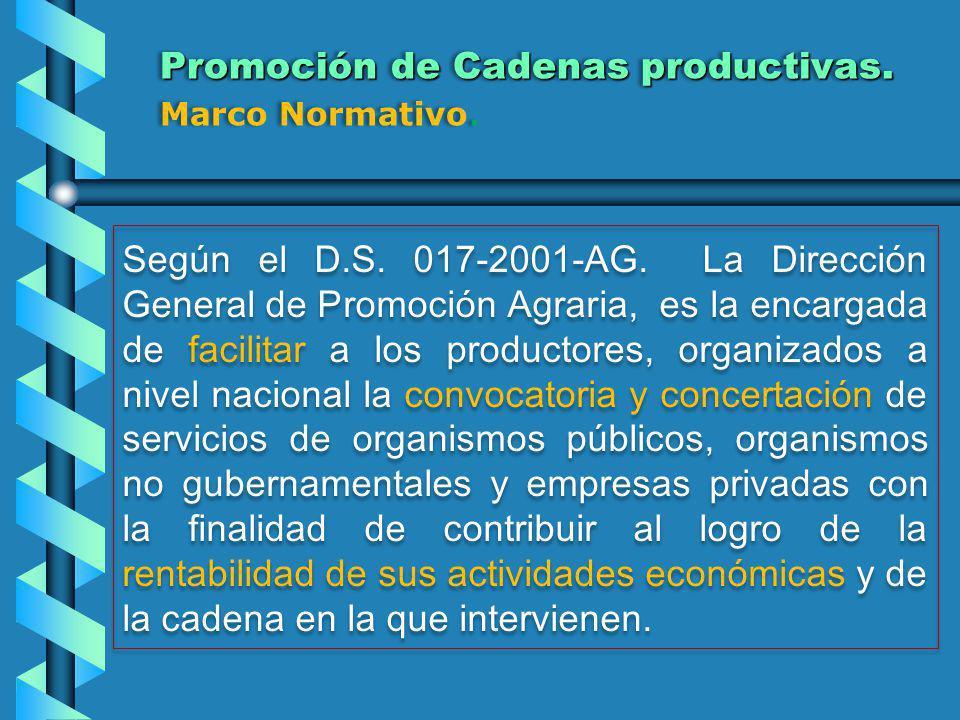 Promoción de Cadenas productivas. Marco Normativo. Promoción de Cadenas productivas. Marco Normativo. Según el D.S. 017-2001-AG. La Dirección General