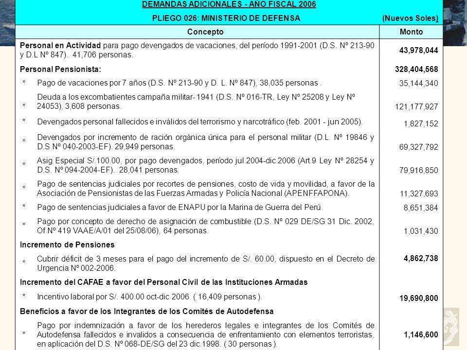 DEMANDAS ADICIONALES - AÑO FISCAL 2006 PLIEGO 026: MINISTERIO DE DEFENSA (Nuevos Soles) ConceptoMonto Personal en Actividad para pago devengados de va