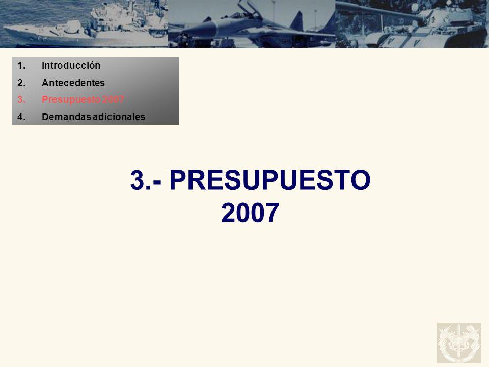 3.- PRESUPUESTO 2007 1.Introducción 2.Antecedentes 3.Presupuesto 2007 4.Demandas adicionales