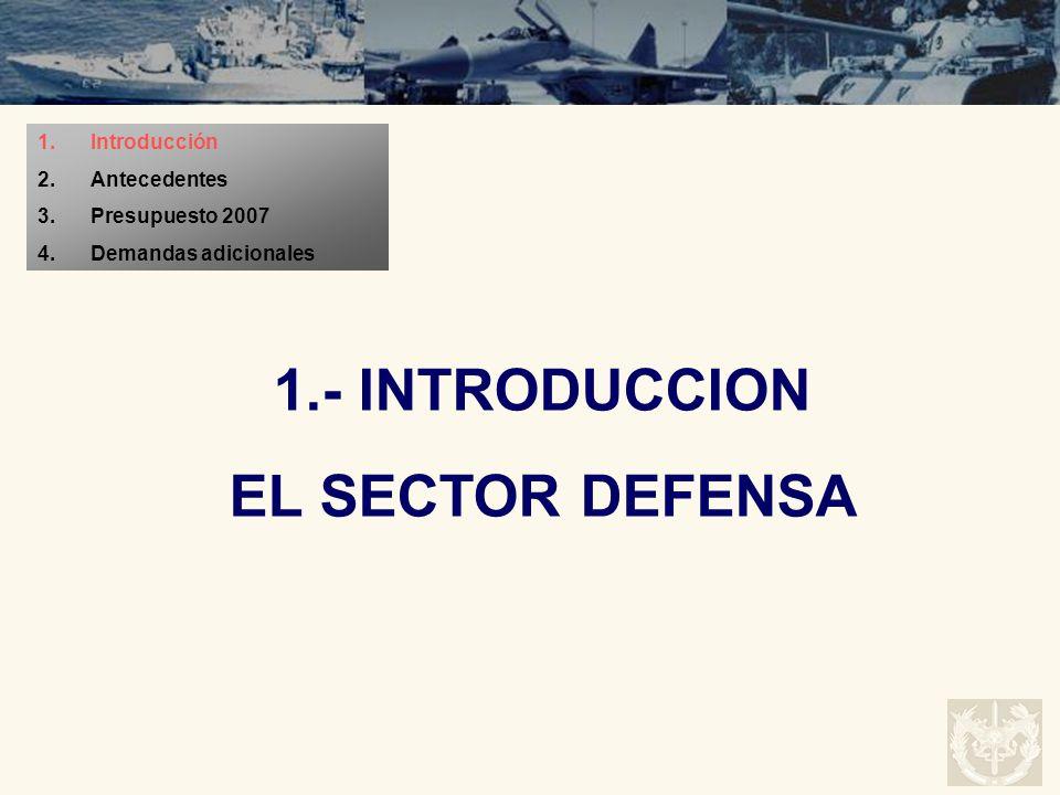 1.- INTRODUCCION EL SECTOR DEFENSA 1.Introducción 2.Antecedentes 3.Presupuesto 2007 4.Demandas adicionales