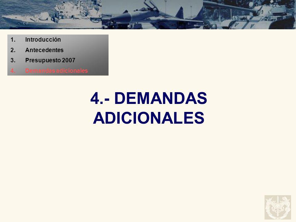 4.- DEMANDAS ADICIONALES 1.Introducción 2.Antecedentes 3.Presupuesto 2007 4.Demandas adicionales