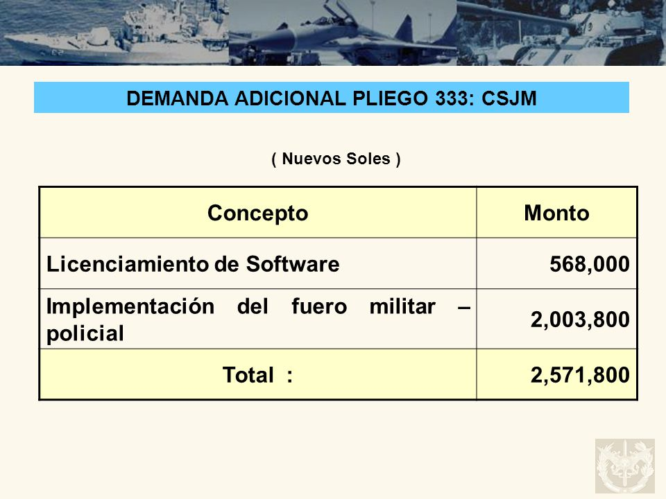 ConceptoMonto Licenciamiento de Software568,000 Implementación del fuero militar – policial 2,003,800 Total :2,571,800 DEMANDA ADICIONAL PLIEGO 333: C