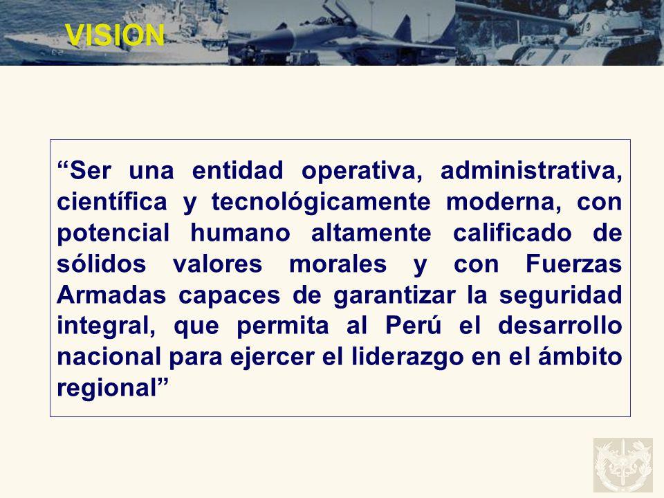 VISION Ser una entidad operativa, administrativa, científica y tecnológicamente moderna, con potencial humano altamente calificado de sólidos valores